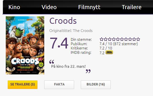 Filmweb.no IMDB ratings