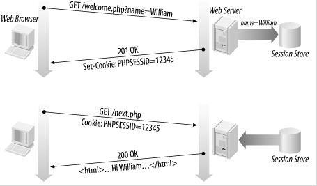 Description: http://tech.blog.framgia.com/vn/wp-content/uploads/2012/10/3.jpg