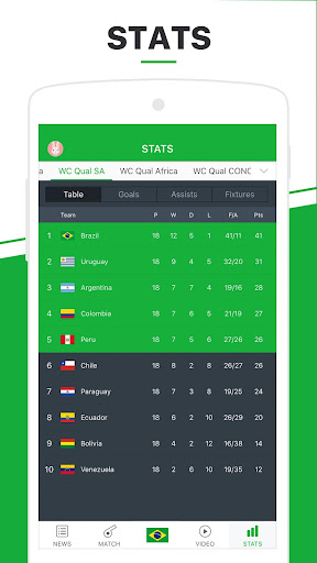 All Football GO-  Live Score,Games Apk apps 5