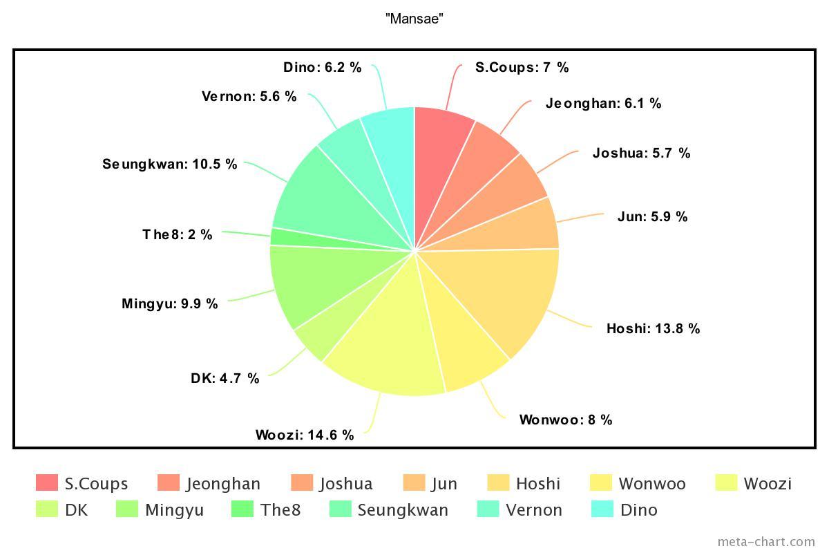 meta-chart - 2020-11-18T141536.618