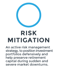Risk Mitigation for Real Spend