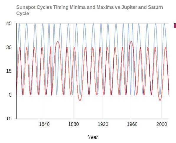 polarized jupiter saturn.jpg