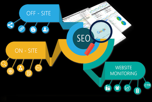 SEO Service Is the Key To Success