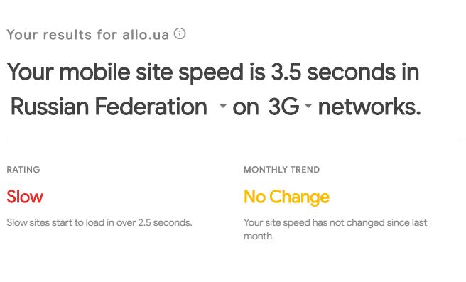 отчет инструмента Test my site от Google