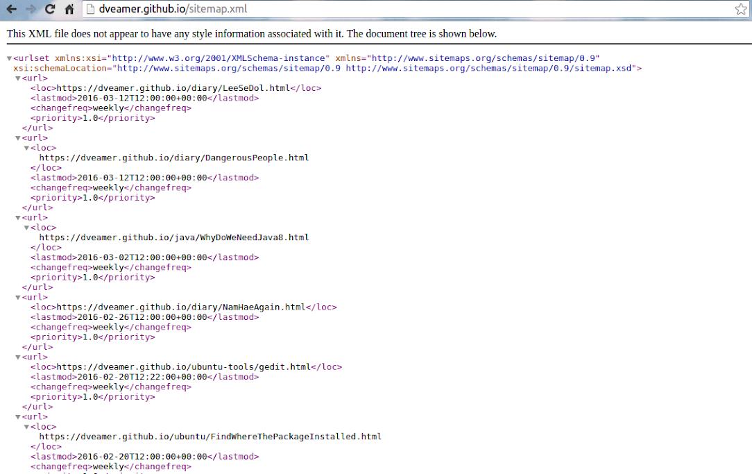 sitemap_sample