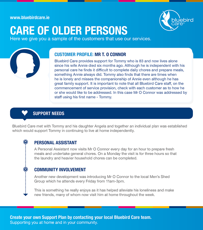 Older Persons Profile