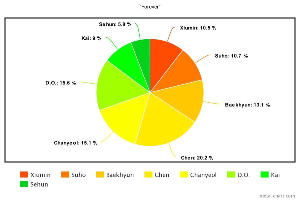 meta-chart - 2021-03-31T212202.914