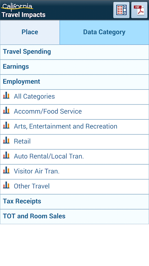 California Travel Impacts- screenshot