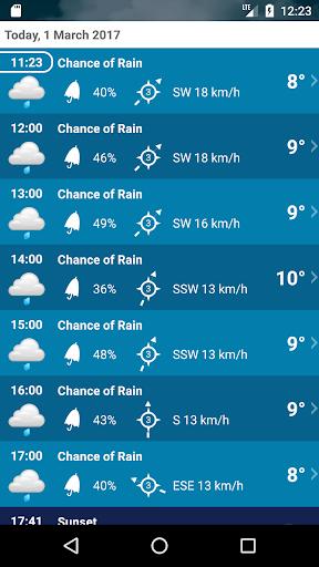 Weather Switzerland XL PRO screenshot 4