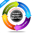 Homeo Remedy Relation LITE