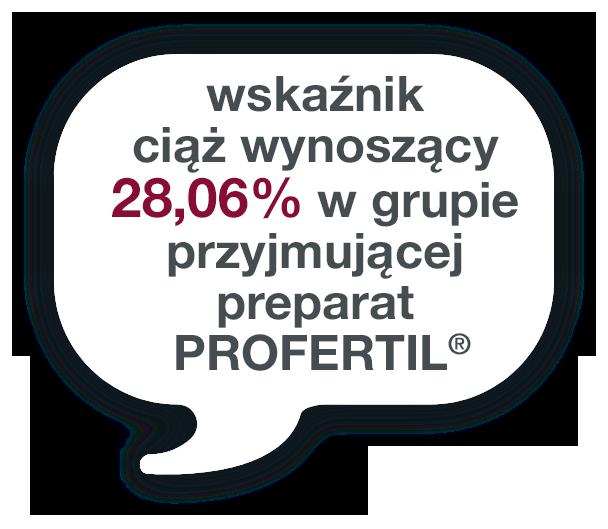 Wskaźnik zajścia wciążę przez partnerkę wynoszący 28,06% wgrupie przyjmującej produkt PROFERTIL®