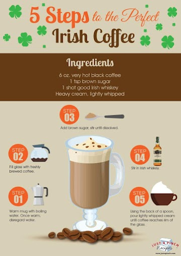 5 Steps To The Perfect Irish Coffee Recipe