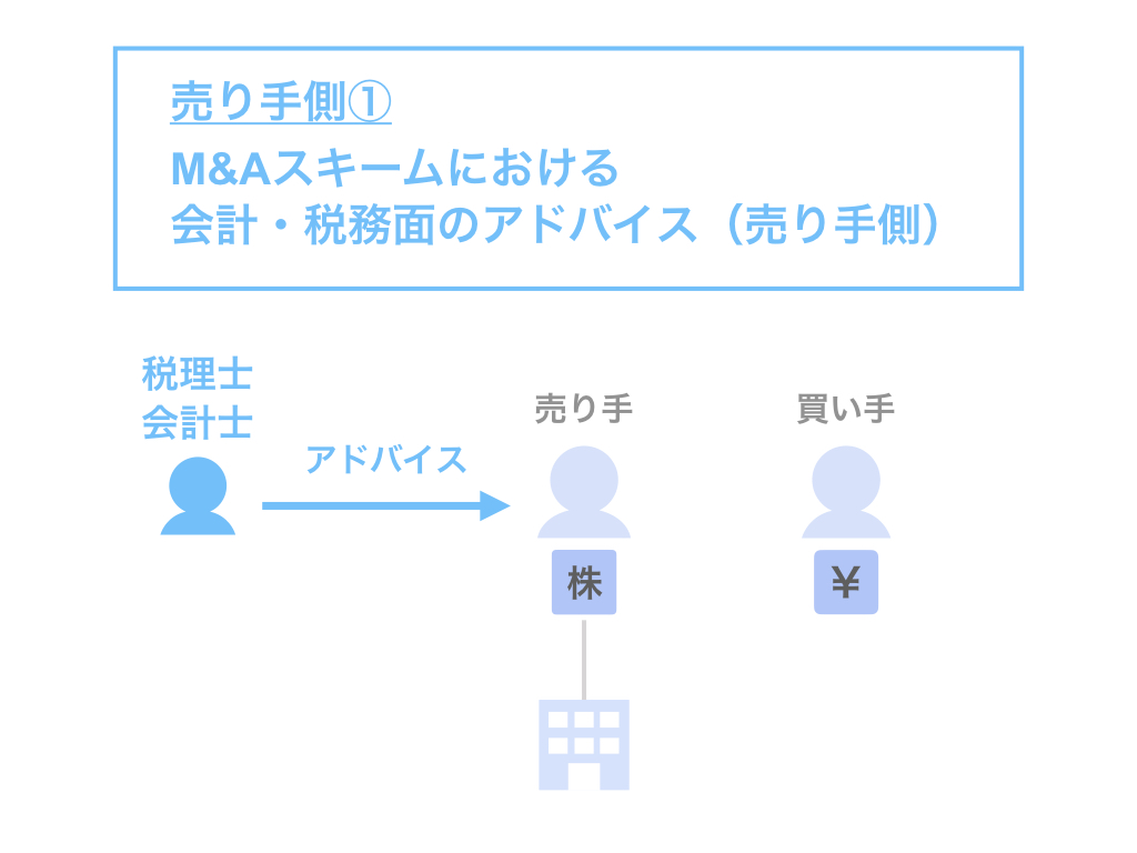 売り手側①:M&Aスキームにおける会計・税務面のアドバイス(売り手側)