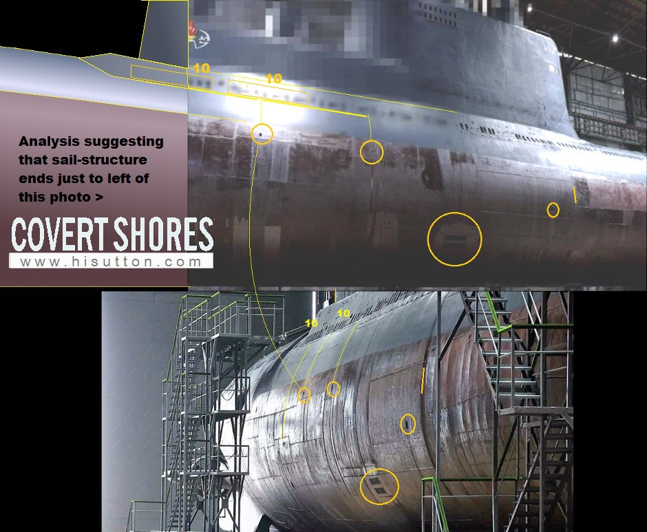 As capacidades dos submarinos da Marinha da Coreia do Norte
