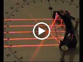 Video: สาธิตจุดโฟกัสของกระจกเว้า (4.2 MB)