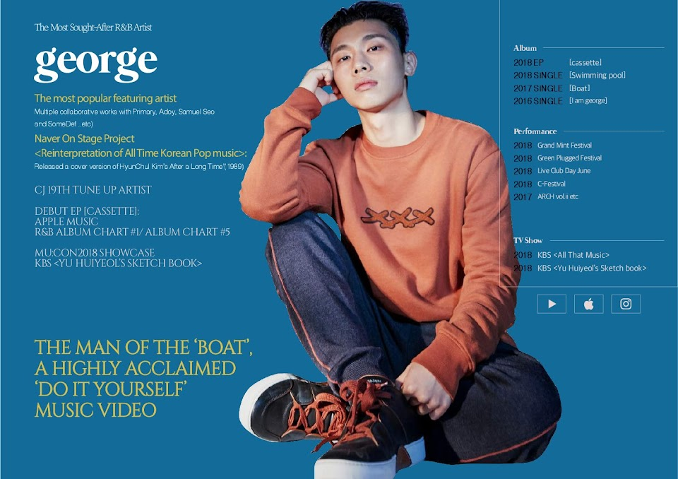 george kpop