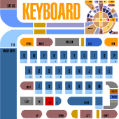 ✦ TREK ✦ T.I. KEYBOARD