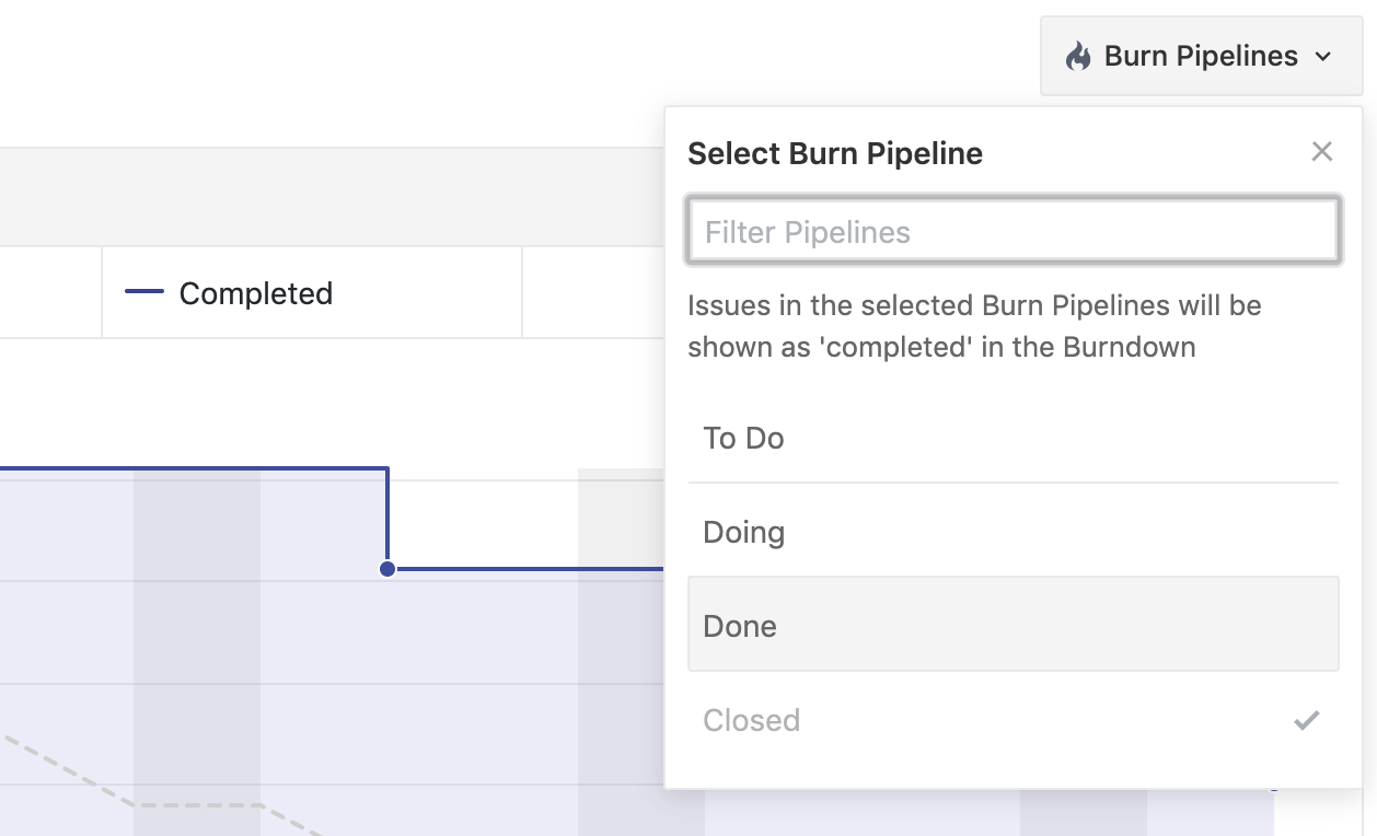 representation of which pipelines represent work that your team views as 'done' on a burn pipeline