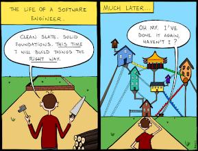 Photo: http://www.bonkersworld.net/building-software/ #cartoon