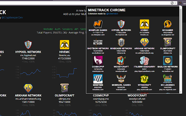 Minetrack Chrome