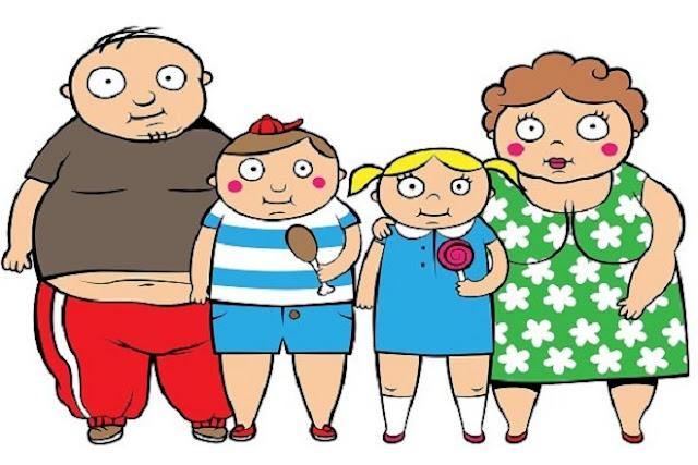 Di truyền béo phì