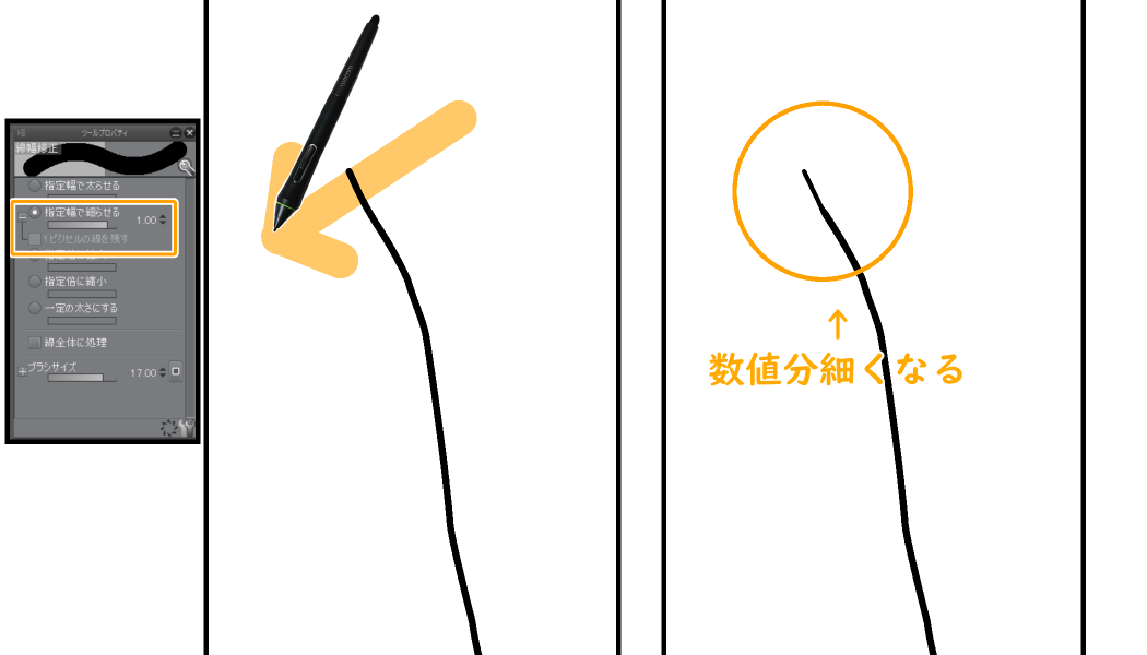線幅修正:細らせる