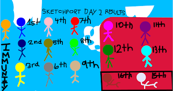 Sketchport Decathlon Day 2 Results