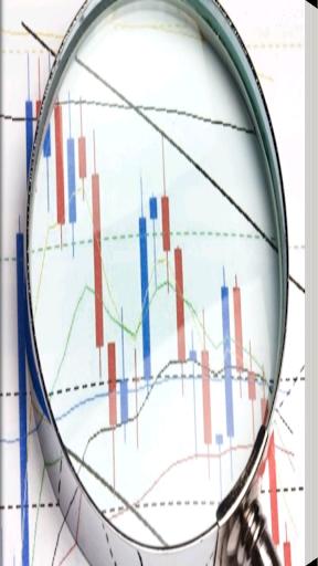 Технический анализ рынков
