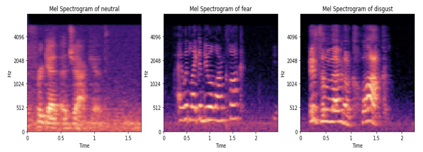 Mel Spectogram 2
