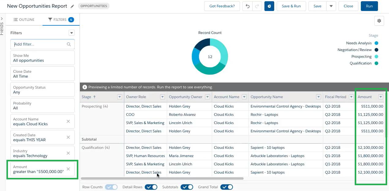 Audiense blog -Salesforce image