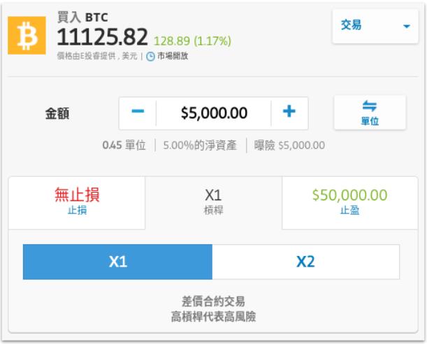 eToro 交易加密貨幣 比特幣 Bitcoin