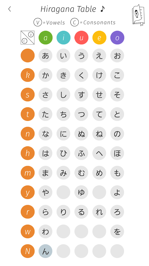 Hiragana Memory Hint [English]- screenshot