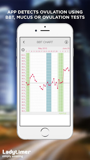 Ladytimer Ovulation & Period Calendar screenshot 11