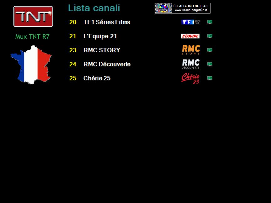 MUX TNT R7
