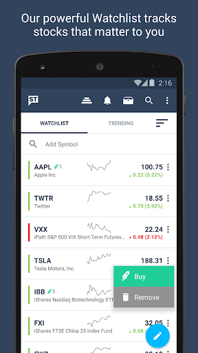 StockTwits - Stock Market Chat for PC