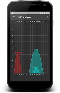 WiFi Analyzer Apk 2