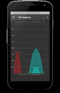 WLAN Analyzer Screenshot
