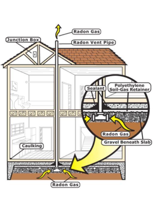 radon system.jpg