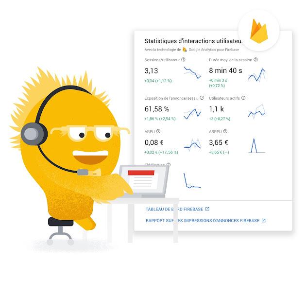 Obtenez des analyses gratuites et illimitées grâce à Google Analytics pour Firebase