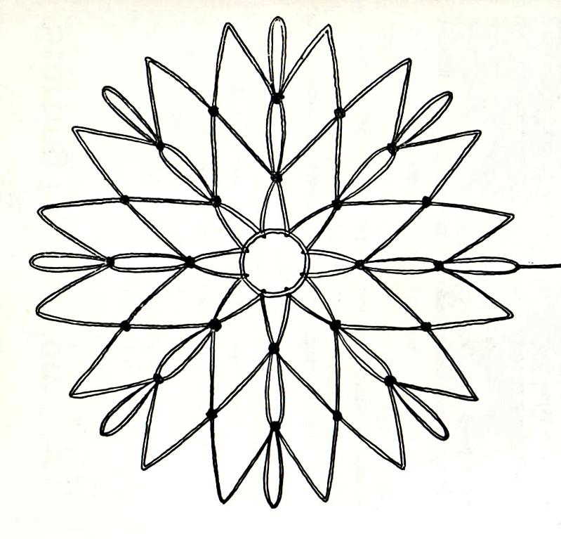 Round Net Making Pattern