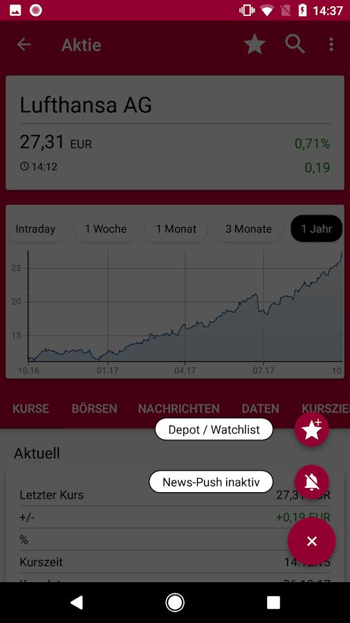 Börse Online App