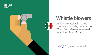 Photo: Controversial calls caused a spike in this country's interest in referees. #GoogleTrends