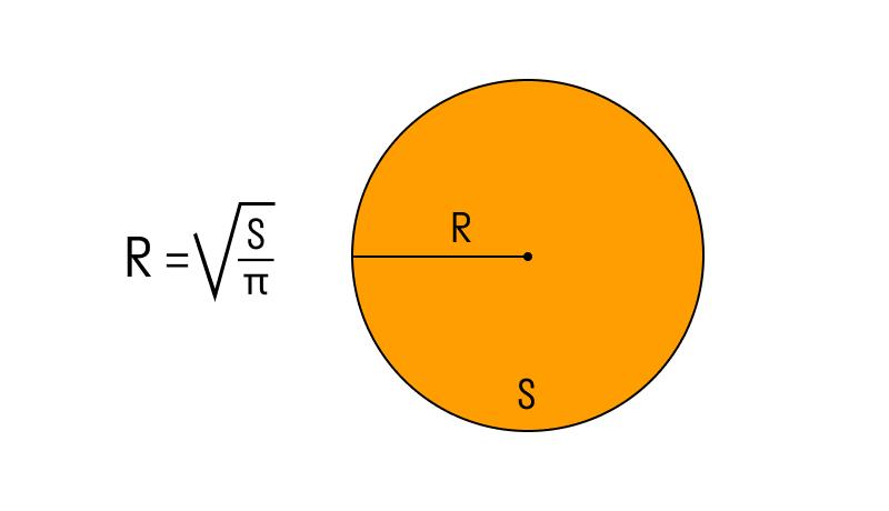 Шеңбер шеңберінің формуласы, егер шеңбердің ауданы белгілі болса