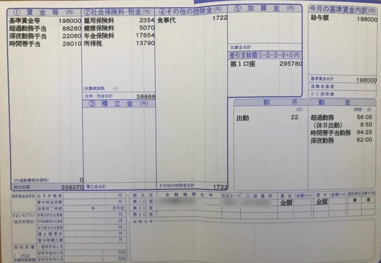 トヨタ期間工 2004年5月 給料明細