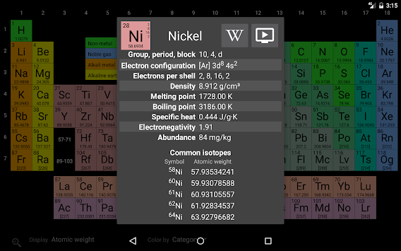 Download elementary periodic table apk latest version app for elementary periodic table poster urtaz