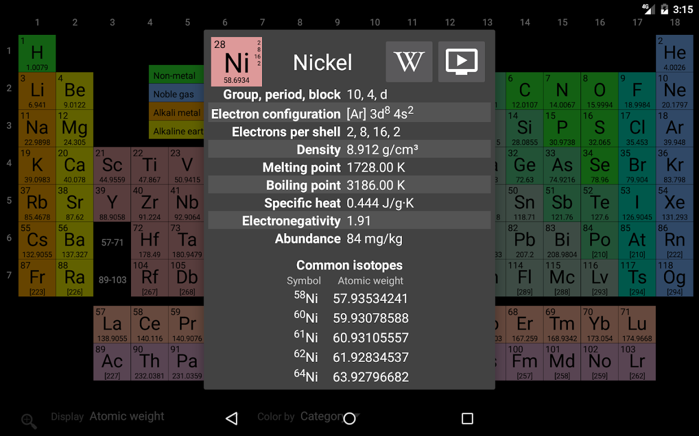 Elementary: Periodic Table- screenshot