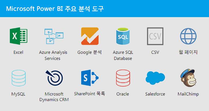 Power BI 분석 도구표