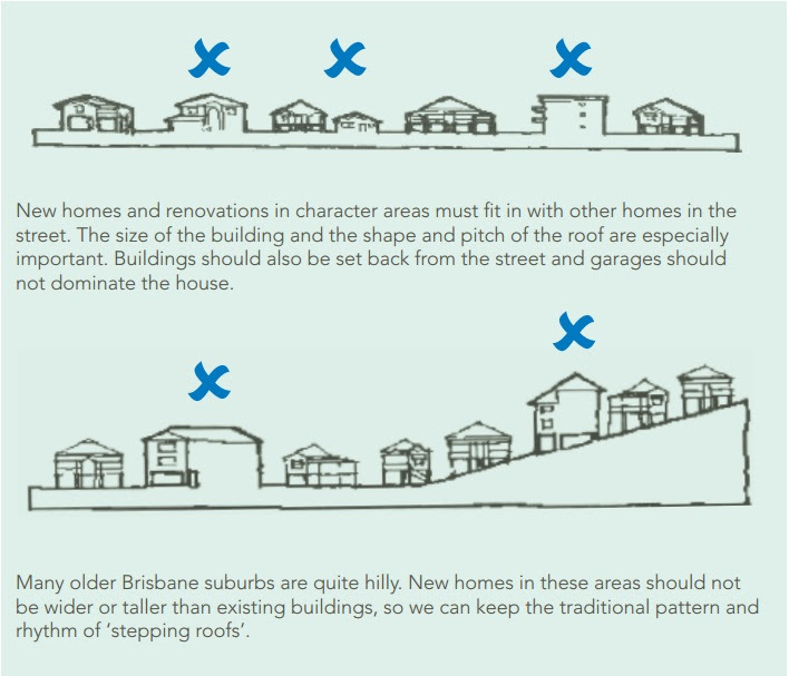 New homes and renovations in character areas must fit in with other homes in thestreet.