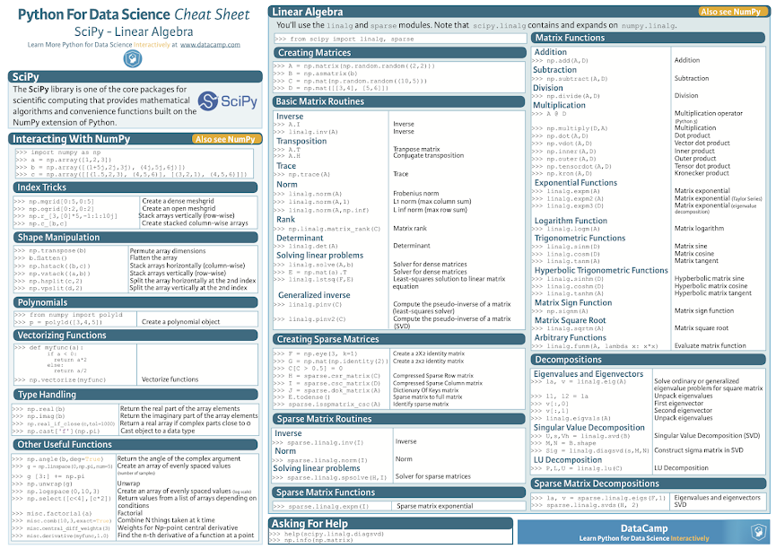 Scipy Cheat Sheet