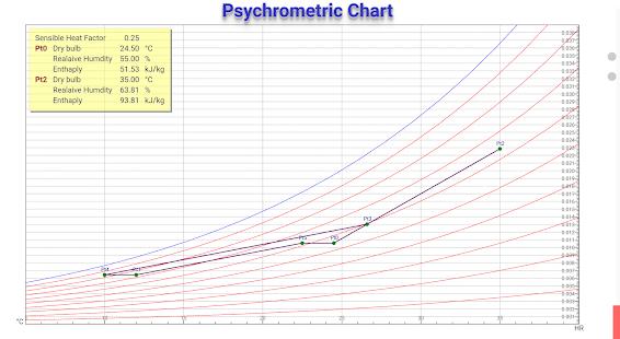 Psychrometric Chart for PC-Windows 7,8,10 and Mac apk screenshot 13